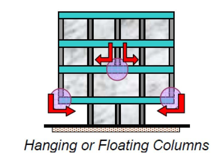 Floating Column in Buildings | How it Works | Hanging